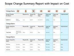 Scope Change Summary Report With Impact On Cost