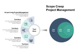 Scope Creep Project Management Ppt Powerpoint Presentation Model Inspiration Cpb