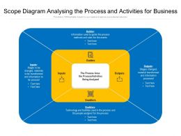 Scope Diagram Analysing The Process And Activities For Business