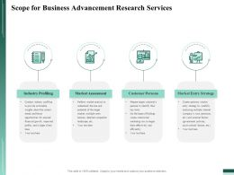 Scope For Business Advancement Research Services Market Ppt File Slides