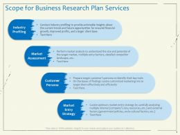 Scope For Business Research Plan Services Detailed Competitor Ppt Powerpoint Presentation Microsoft