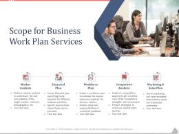 Scope For Business Work Plan Services Ppt Powerpoint Presentation Layouts Graphics