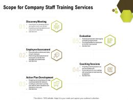Scope For Company Staff Training Services Ppt Powerpoint Layout Ideas