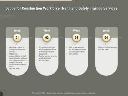 Scope For Construction Workforce Health And Safety Training Services Ppt Inspiration
