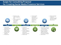 Scope For Consulting Proposal For Creating Social Media Presence Services Ppt File Brochure