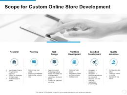 Scope For Custom Online Store Development Ppt Powerpoint Presentation