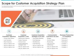 Scope For Customer Acquisition Strategy Plan Lead Generation Ppt Example 2015