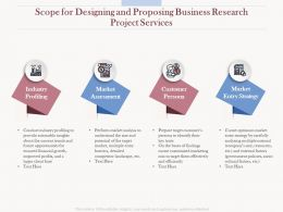 Scope For Designing And Proposing Business Research Project Services Ppt Powerpoint Slides
