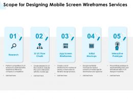 Scope For Designing Mobile Screen Wireframes Services Ppt Powerpoint Presentation Images