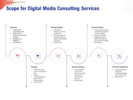 Scope For Digital Media Consulting Services Ppt File Elements