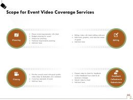 Scope For Event Video Coverage Services Ppt Powerpoint Presentation File Example Topics