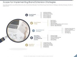 Scope For Implementing Brand Extension Strategies Channel Ppt Powerpoint Styles Example