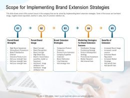 Scope For Implementing Brand Extension Strategies Line Ppt Powerpoint Presentation Topics