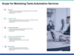 Scope For Marketing Tasks Automation Services Ppt Powerpoint Presentation Visual Aids