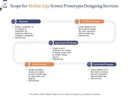 Scope For Mobile App Screen Prototypes Designing Services Ppt Powerpoint Outline