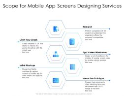 Scope For Mobile App Screens Designing Services Flow Charts Ppt Powerpoint Presentation Show