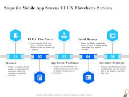 Scope For Mobile App Screens UI UX Flowcharts Services Wireframes Ppt Powerpoint Presentation Example 2015
