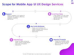 Scope For Mobile App Ui UX Design Services Ppt Powerpoint Presentation Templates