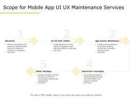 Scope For Mobile App UI UX Maintenance Services Ppt File Formats