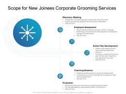 Scope For New Joinees Corporate Grooming Services Ppt Powerpoint Show Graphics