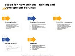 Scope For New Joinees Training And Development Services Ppt Powerpoint Images