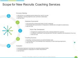 Scope For New Recruits Coaching Services Ppt Powerpoint Presentation Pictures Designs Download