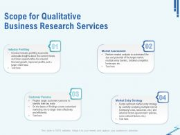 Scope For Qualitative Business Research Services Ppt Gallery