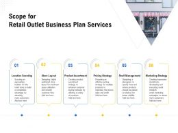 Scope For Retail Outlet Business Plan Services Ppt Powerpoint Presentation Show Topics
