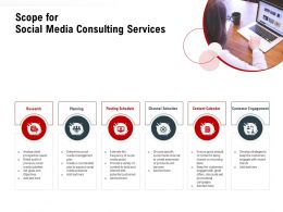Scope For Social Media Consulting Services Ppt Powerpoint Presentation Icon Designs