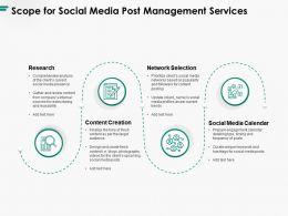 Scope For Social Media Post Management Services Ppt Powerpoint Presentation Inspiration Maker