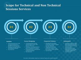 Scope For Technical And Non Technical Sessions Services Ppt File Formats