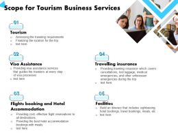 Scope For Tourism Business Services Travelling Insurance Ppt Powerpoint Presentation Design Templates