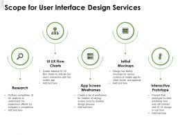 Scope For User Interface Design Services Ppt Powerpoint Presentation Layouts