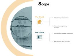 Scope Intervention Prevention Ppt Powerpoint Presentation Icon Layout