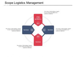 Scope Logistics Management Ppt Powerpoint Presentation Layouts Designs Download Cpb