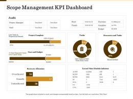 Scope Management KPI Dashboard M2141 Ppt Powerpoint Presentation Infographic Template Layouts