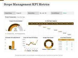 Scope Management KPI Metrics M2142 Ppt Powerpoint Presentation Model Show