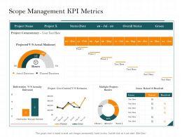 Scope Management KPI Metrics Multiple Ppt Powerpoint Presentation Picture
