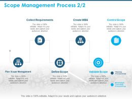 Scope Management Process Collect Requirements Ppt Powerpoint Presentation Background