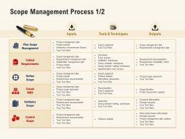 Scope Management Process Enterprise Environmental Ppt Powerpoint Backgrounds