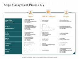 Scope Management Process Expert Judgment Ppt Powerpoint Presentation Pictures Outline