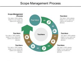 Scope Management Process Ppt Powerpoint Presentation Layouts Deck Cpb