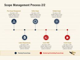 Scope Management Process Validate Scope Ppt Powerpoint Presentation Show