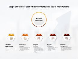 Scope Of Business Economics On Operational Issues With Demand