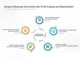 Scope Of Business Economics With Profit Analysis And Maximization