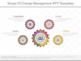 scope_of_change_management_ppt_templates_Slide01