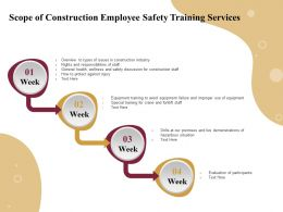 Scope Of Construction Employee Safety Training Services Ppt Demonstration