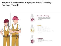 Scope Of Construction Employee Safety Training Services Research Ppt Ideas
