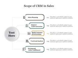 Scope Of CRM In Sales
