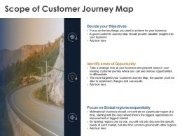 Scope Of Customer Journey Map Objectives Ppt Powerpoint Presentation Clipart